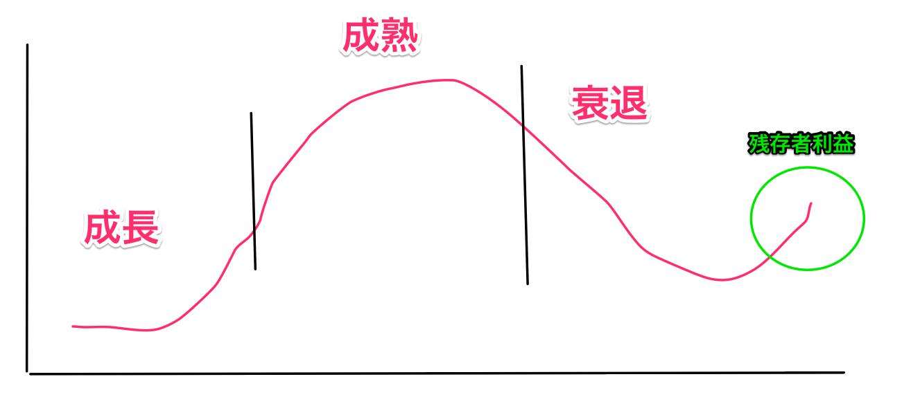 %e7%a9%ba%e7%99%bd%e3%83%98%e3%82%9a%e3%83%bc%e3%82%b7%e3%82%99-1